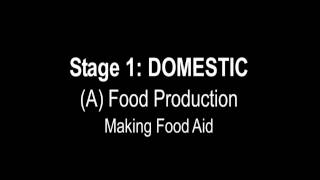 GAO: U.S. Food Aid Supply Chain: Stage 1: Domestic (A) Food Production, Making Food Aid