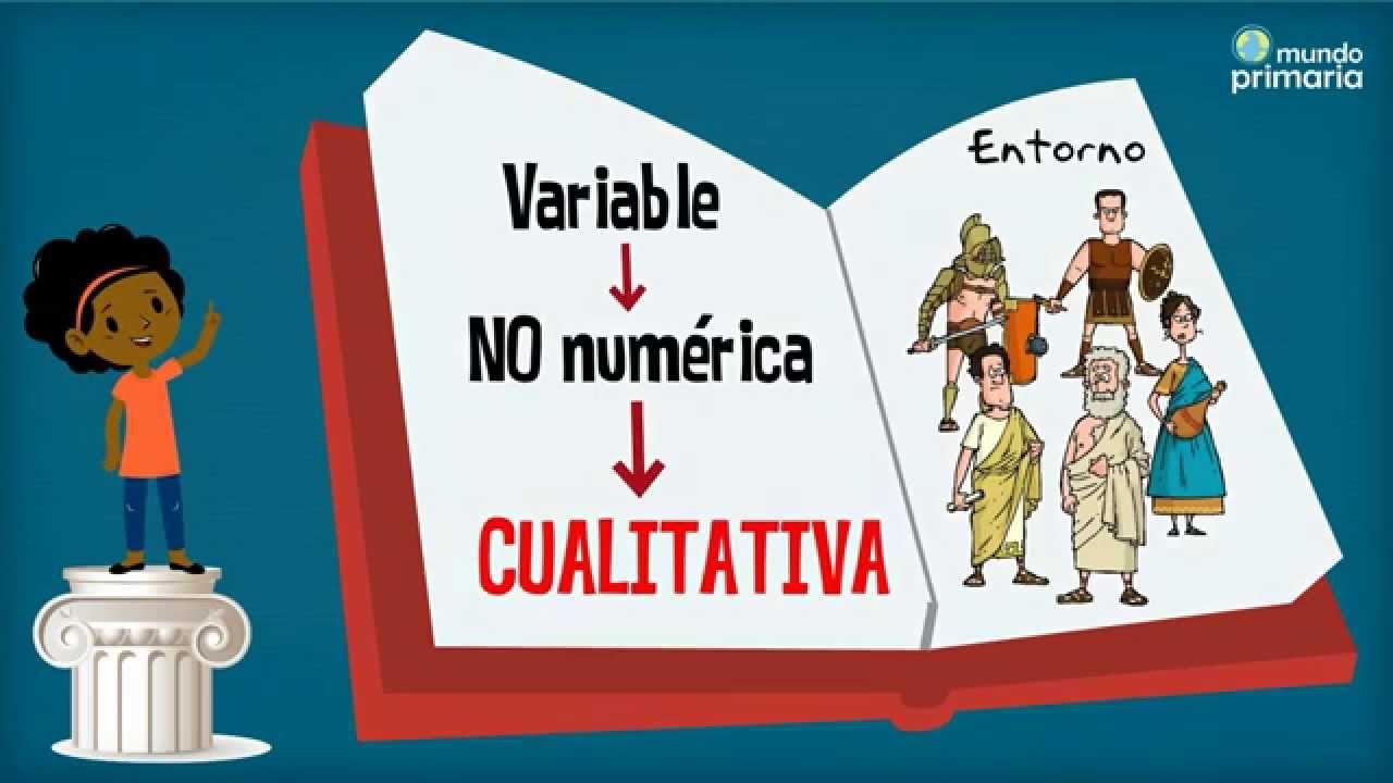 Las variables: vídeo infantil educativo de estadística