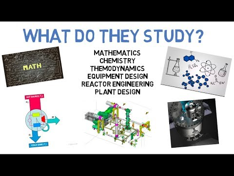 Syllabus of a Chemical Engineer (Lec021) - YouTube
