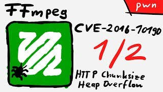 First look at a simple PoC crash - Exploiting FFmpeg ft. Paul Cher