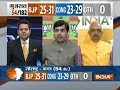 Exit Poll On IndiaTV: BJP confident of performing much better in Saurashtra, Kutch