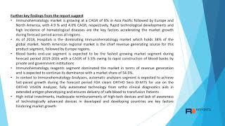 Immunohematology Market