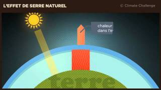 Climate Challenge: l