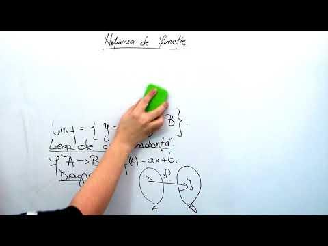 Funcțiile metodelor de viziune ale cercetării lor