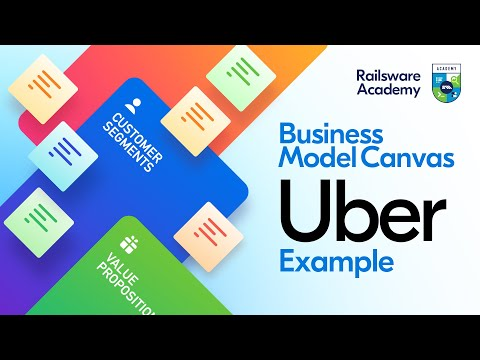 mp4 Business Model Canvas Article, download Business Model Canvas Article video klip Business Model Canvas Article