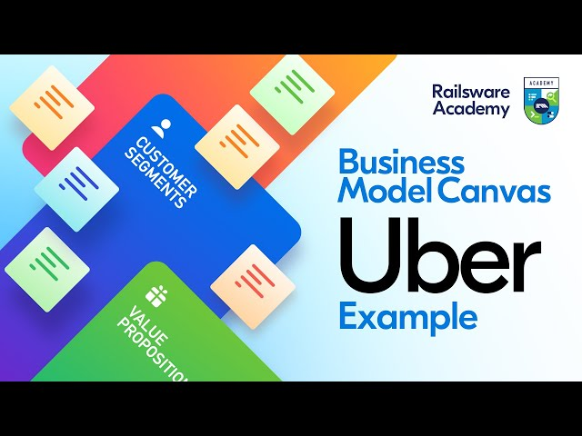 Business Model Canvas Tutorial - Uber Business Model 🚘
