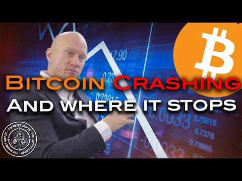 Bitcoin câștiga 2020