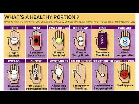 Portion Control for Heart-Healthy Living