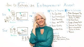 How to Cultivate an Entrepreneurial Mindset - Project Management Training