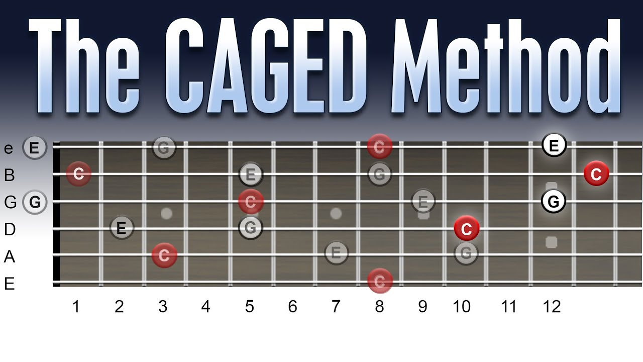 Image from CAGED Method Video Lesson