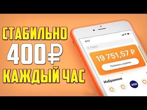 Все брокерские компании в россии контакты