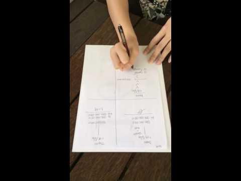 Video TAPRO ala Su Jun
