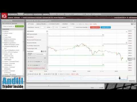 Akcijų pasirinkimo sandoriai ir akcijų kaina