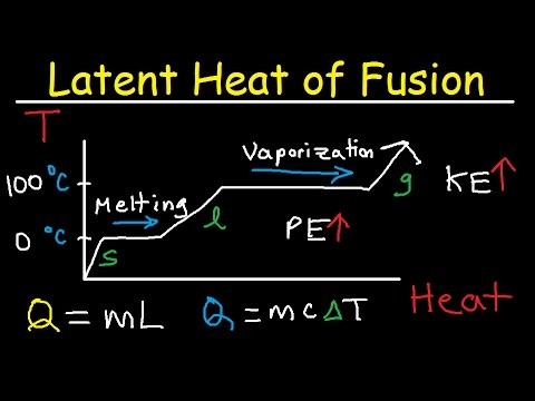 Latent Heat of Fusion and Vaporization, Specific Heat Capacity & Calorimetry - Physics