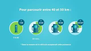 La recharge des véhicules électriques [In French only]