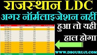Rajasthan LDC Normalization RSMSSB LDC नॉर्मलाइजेशन  Cut off 2018 | expected Cut off | Official