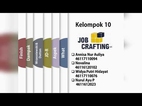 mp4 Job Crafting Adalah, download Job Crafting Adalah video klip Job Crafting Adalah