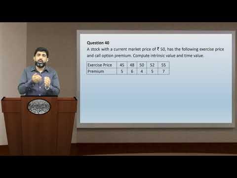 Accurate binary options charts