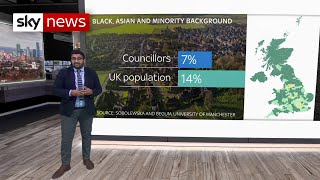 The diversity gap in UK councils