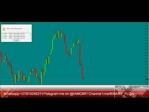 non-repainting-forex-indicator-signal-testing-and-free-download