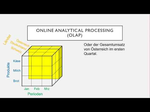 Data Warehouse - Online Analytical Processing (OLAP)