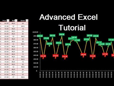 Advanced Excel Tutorial 1- online vba macros training - YouTube