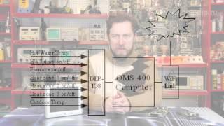 Модуль сбора данных невод М
