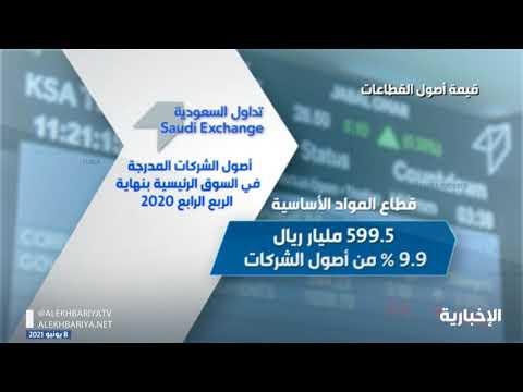 مؤشر سوق الأسهم يغلق مرتفعاً عند 10735 نقطة بتداولات بلغت 19 مليار ريال