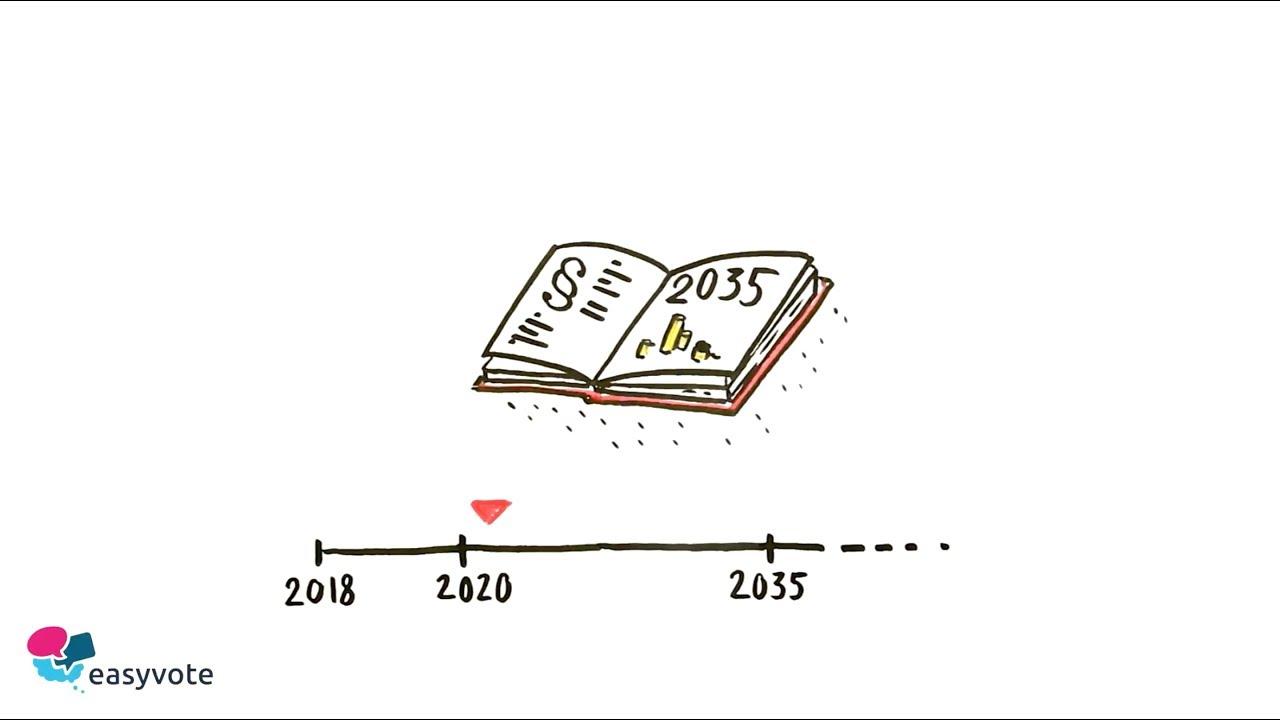 Finanzordnung 2021 – Abstimmungen vom 4. März 2018