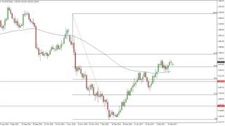 GOLD - USD Gold Technical Analysis for February 20 2017 by FXEmpire.com