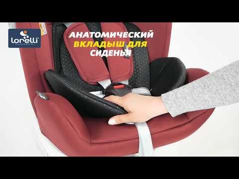 Столче за кола LUSSO SPS ISOFIX Black & Red, 0-36 кг Lorelli  2