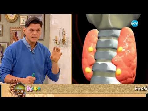 Атеросклеротична и хипертонична макроваскуларно ВСА