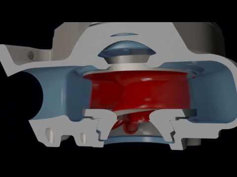 Principio di funzionamento pompa N 3085 adattiva Fygt