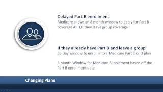 SMS-U Info Coming off Group Coverage