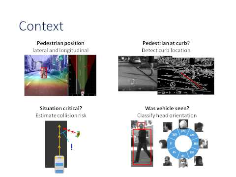Context-based Pedestrian Path Prediction, ECCV 2014