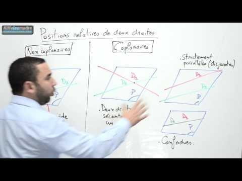 Géométrie dans l'espace. Positions relatives de deux droites.