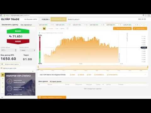 Forex ru бинарные опционы
