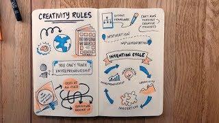 """""""Creativity Rules"""" by Tina Seelig book summary"""