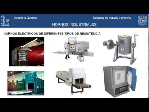Hornos Industriales - FES Zaragoza I.Q.