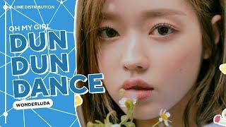 OH MY GIRL (오마이걸) - Dun Dun Dance   Line Distribution