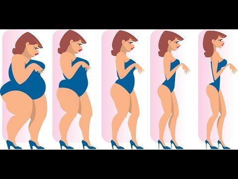 Отзывы тех кто похудел на 10 кг за месяц отзывы