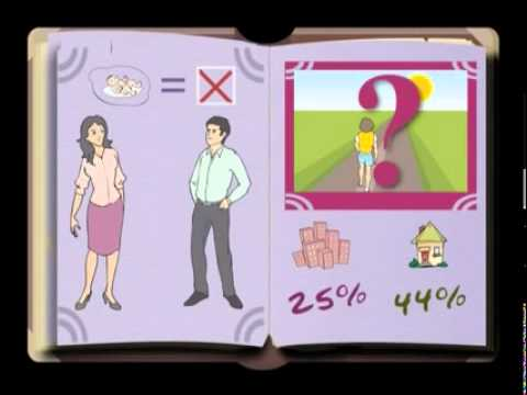 Sample Survey on Fertility Preferences of Armenian Population, 2009 (in Armenian)