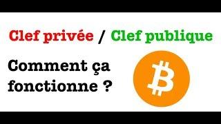 Clef privée / clef publique : comment ça fonctionne ?