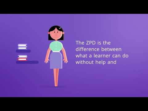 mp4 Learning By Doing Vygotsky, download Learning By Doing Vygotsky video klip Learning By Doing Vygotsky