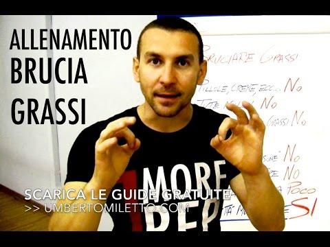 Come si libererà da grassi su mano video