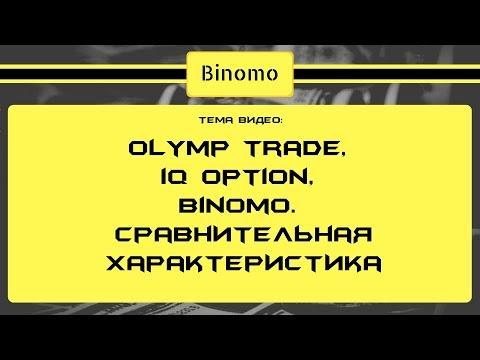 Скачать книгу о торговле бинарными опционами