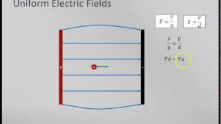 Uniform Electric Fields (VCE physics unit 3)
