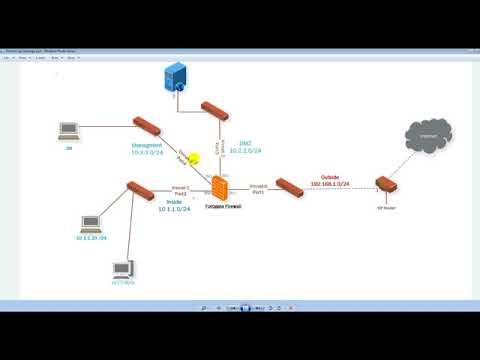 Download Fortigate Firewall Install On Vmware Video 3GP Mp4 FLV HD