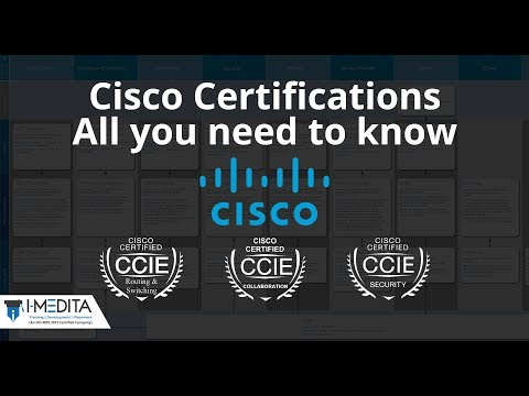 Cisco Certification : What is CCNA, CCNP, CCIE Certification ...