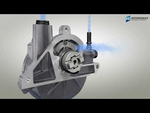 Wie funktioniert eine Vakuumpumpe? (3D Animation) - Motorservice Group